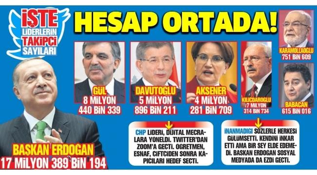 Hesap ortada! Başkan Erdoğan hepsine fark attı: İşte siyasilerin takipçi sayıları